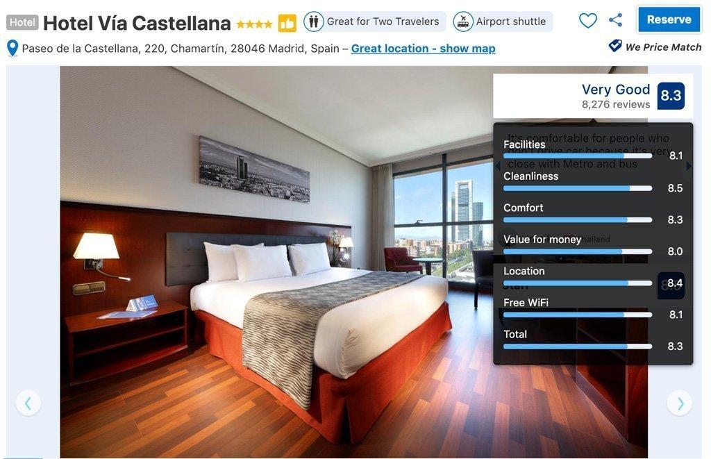Hotel Via Castellana Madrid Spain