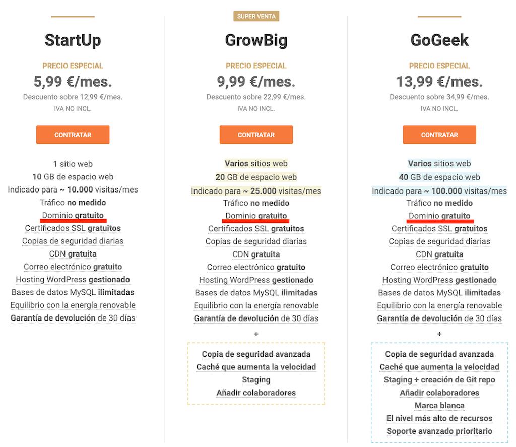 Plan hosting Siteground