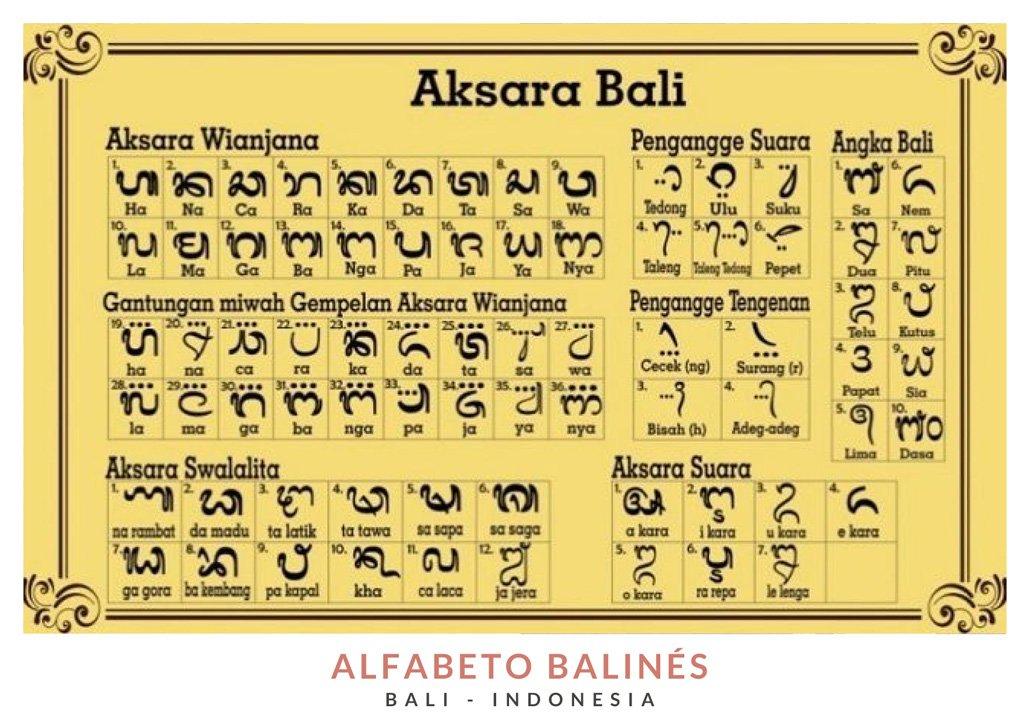 Postal con una imagen del alfabeto balinés, Aksara