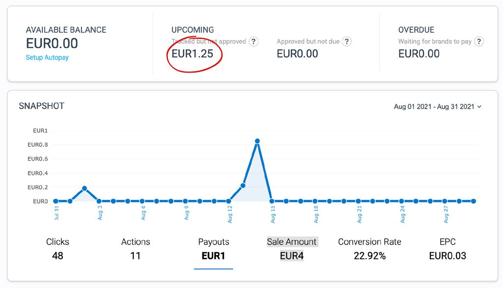 Captura de pantalla ventas Skyscanner